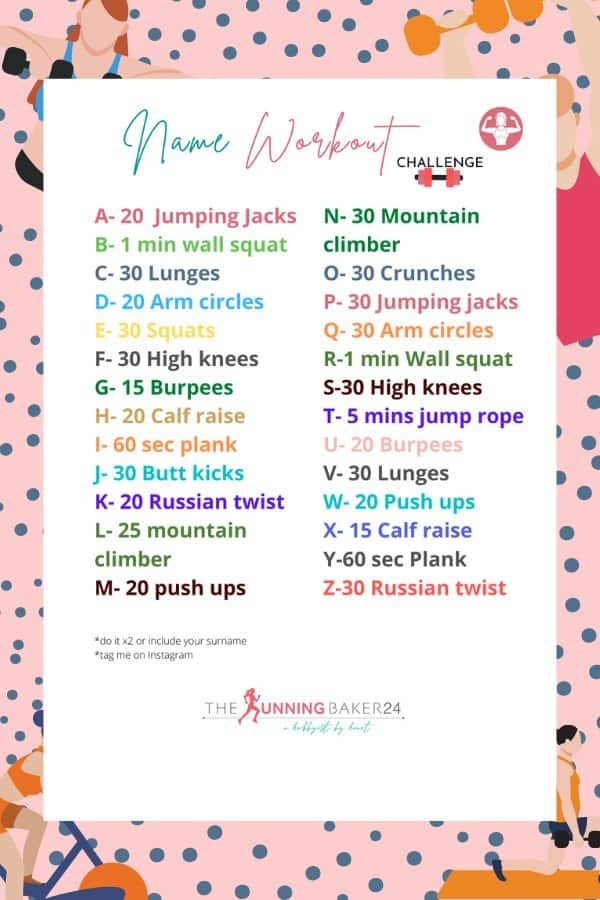 Spell your name workout poster